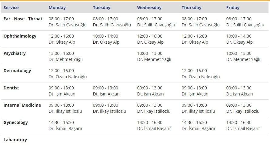 برنامه مرکز بهداشت دانشگاه قبرس